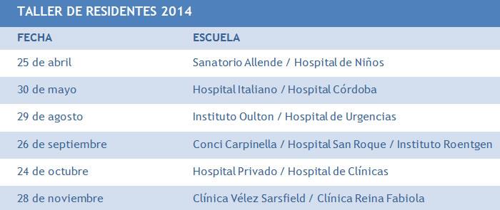 Taller de Residentes - Calendario 2014
